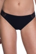 Profile Sport by Gottex Illuminate Mesh Tab Side Bikini Bottom